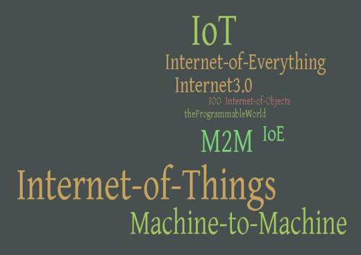 The various terms being used to describe the 'Internet of Things'